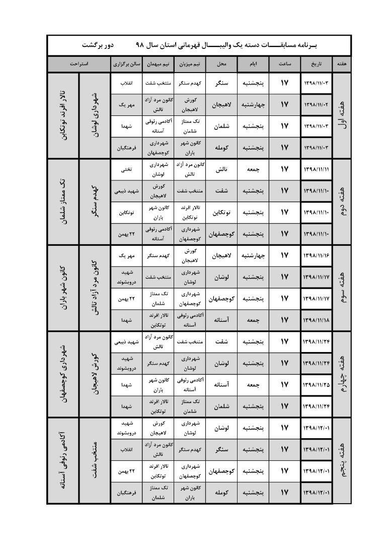 گروهبندی و مسابقات لیگ دسته اول از سوی کمیته مسابقات اعلام شد